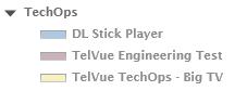 PlayerStatus