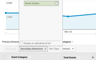 Google Analytics for Video Views
